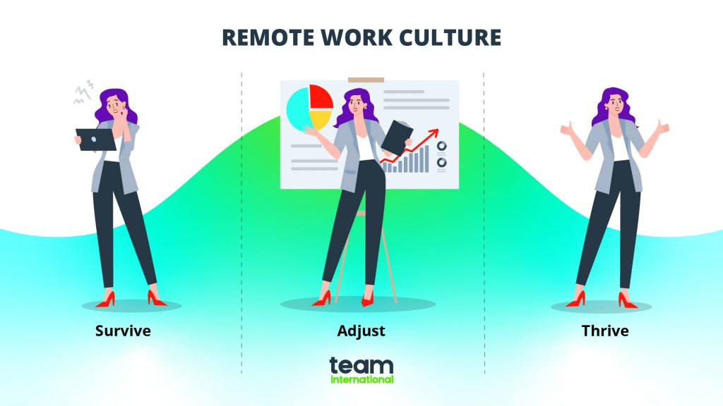 How to build a remote work culture